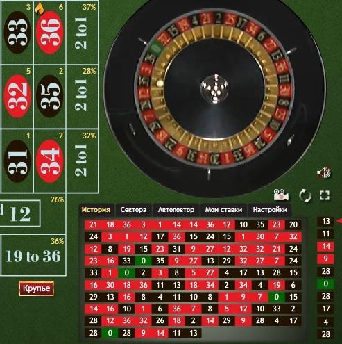 Как казино обманывает в рулетку игры приколы русская рулетка