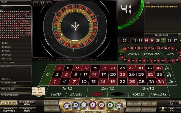 Игровые Автоматы Онлайн Сумасшедшие Фрукты
